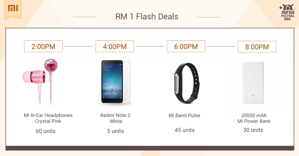 Xiaomi RM1 Flash Deals