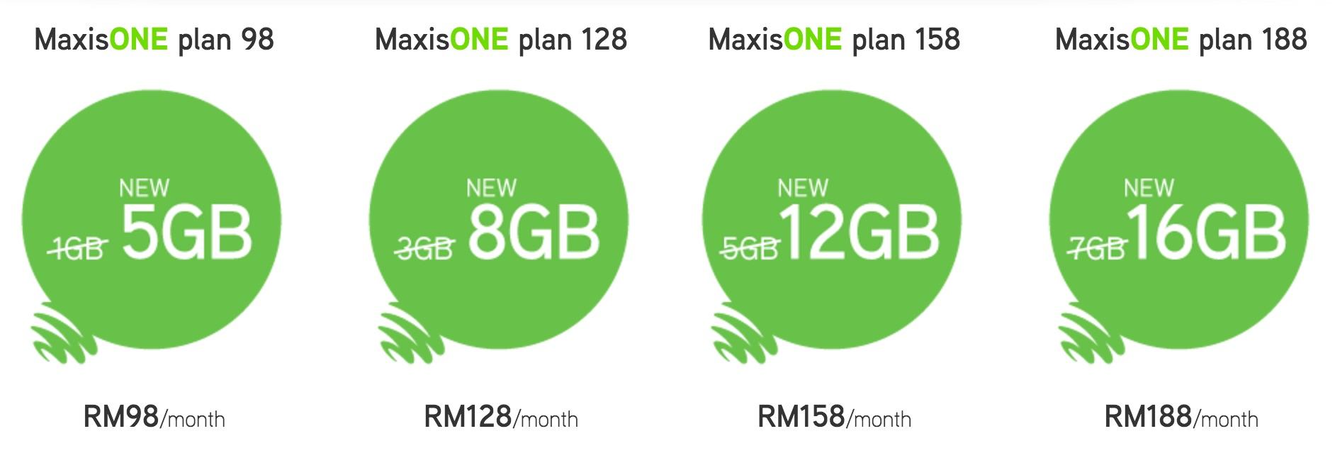 New MaxisONE Plan announced by Maxis CEO