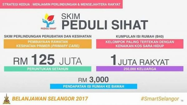 Skim Peduli Sihat Free Medical Card In Selangor Freebies My
