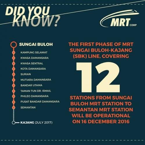 MRT FREE Ride - Sungai Buloh-Kajang Phase One